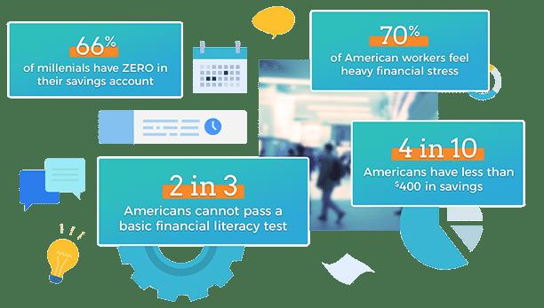 financial wellness